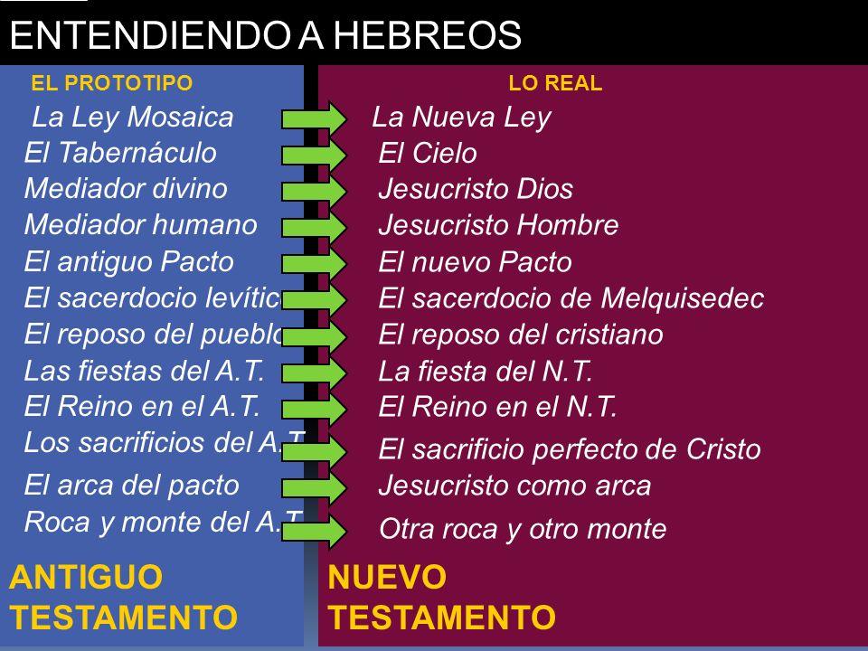 NUEVO TESTAMENTO ANTIGUO TESTAMENTO ENTENDIENDO A HEBREOS EL PROTOTIPOLO REAL La Ley Mosaica La Nueva Ley El Tabernáculo El Cielo Mediador divino Jesu