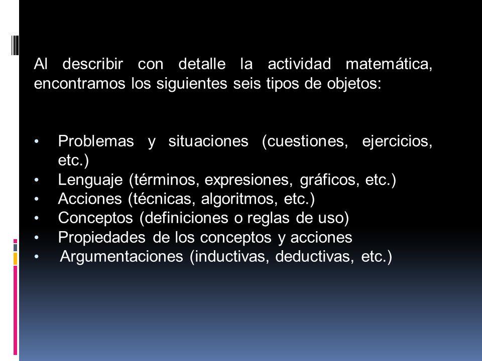 Al describir con detalle la actividad matemática, encontramos los siguientes seis tipos de objetos: Problemas y situaciones (cuestiones, ejercicios, etc.) Lenguaje (términos, expresiones, gráficos, etc.) Acciones (técnicas, algoritmos, etc.) Conceptos (definiciones o reglas de uso) Propiedades de los conceptos y acciones Argumentaciones (inductivas, deductivas, etc.)
