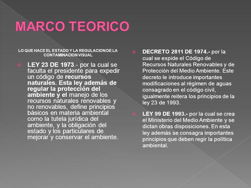 LO QUE HACE EL ESTADO Y LA REGULACION DE LA CONTAMINACION VISUAL LEY 23 DE 1973.- por la cual se faculta el presidente para expedir un código de recur