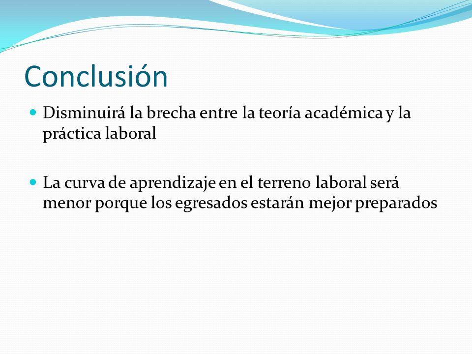 Conclusión Disminuirá la brecha entre la teoría académica y la práctica laboral La curva de aprendizaje en el terreno laboral será menor porque los eg