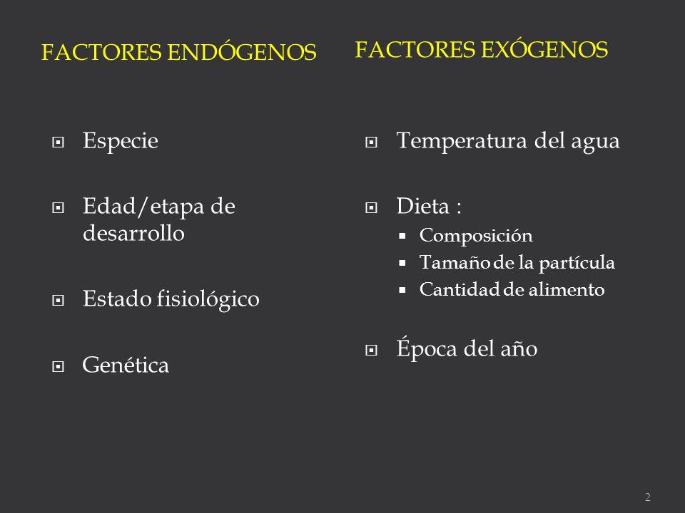 FACTORES ENDÓGENOS FACTORES EXÓGENOS Especie Edad/etapa de desarrollo Estado fisiológico Genética Temperatura del agua Dieta : Composición Tamaño de l