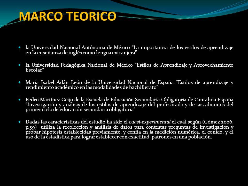 MARCO TEORICO. la Universidad Nacional Autónoma de México La importancia de los estilos de aprendizaje en la enseñanza de inglés como lengua extranjer