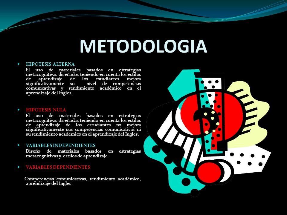 METODOLOGIA HIPOTESIS ALTERNA El uso de materiales basados en estrategias metacognitivas diseñados teniendo en cuenta los estilos de aprendizaje de lo