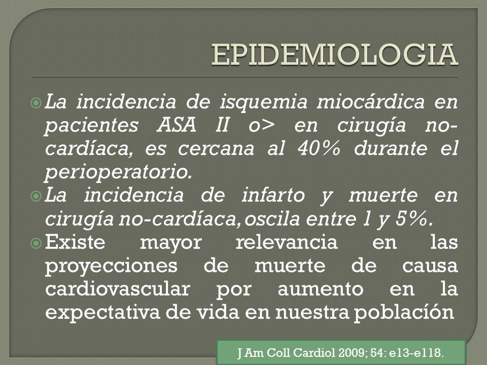 La incidencia de isquemia miocárdica en pacientes ASA II o> en cirugía no- cardíaca, es cercana al 40% durante el perioperatorio.