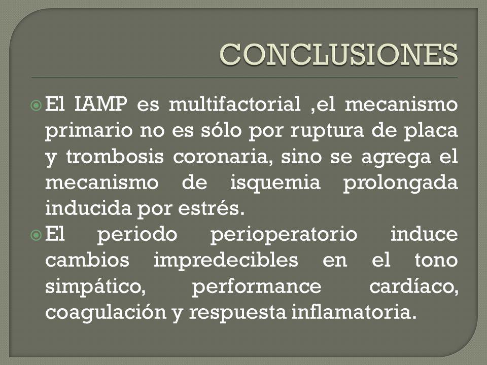 El IAMP es multifactorial,el mecanismo primario no es sólo por ruptura de placa y trombosis coronaria, sino se agrega el mecanismo de isquemia prolongada inducida por estrés.