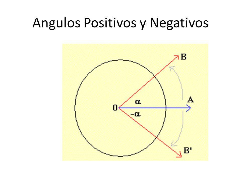 Angulos Positivos y Negativos