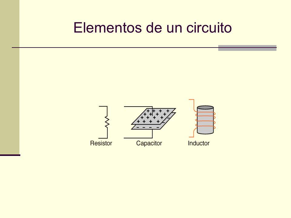 CAPACITANCIA La capacidad eléctrica de un condensador es donde Q = magnitud de la carga almacenada en cada lámina.