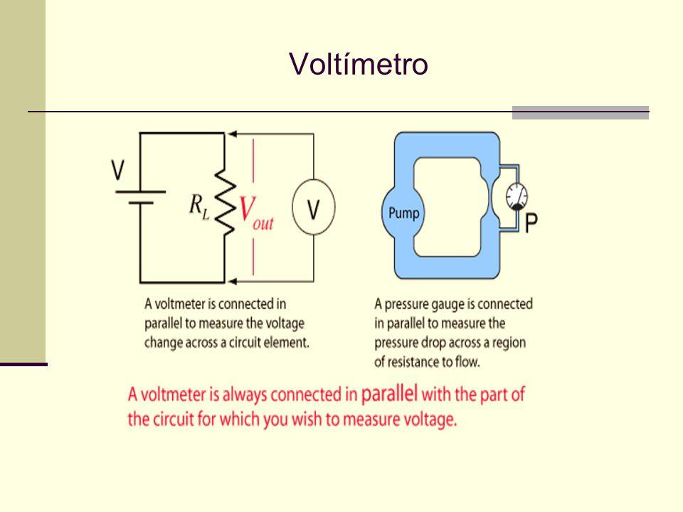 Amperímetro y Voltímetro