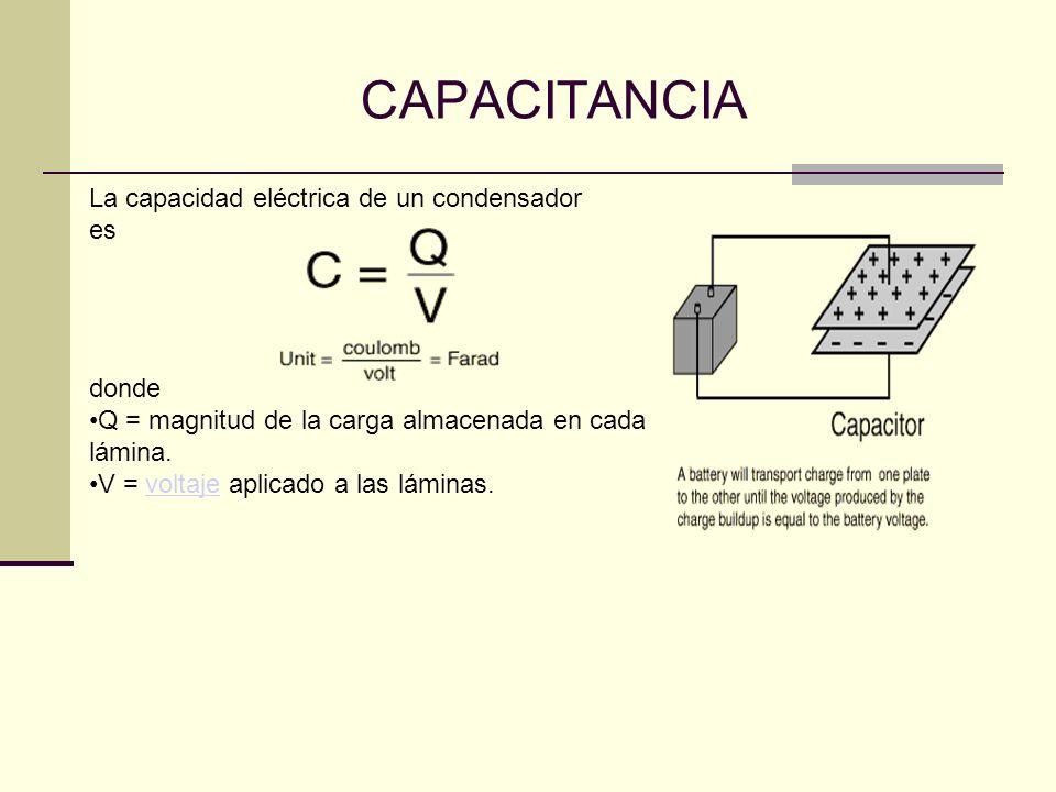 Combinación de condensadores en paralelo: Se suman.