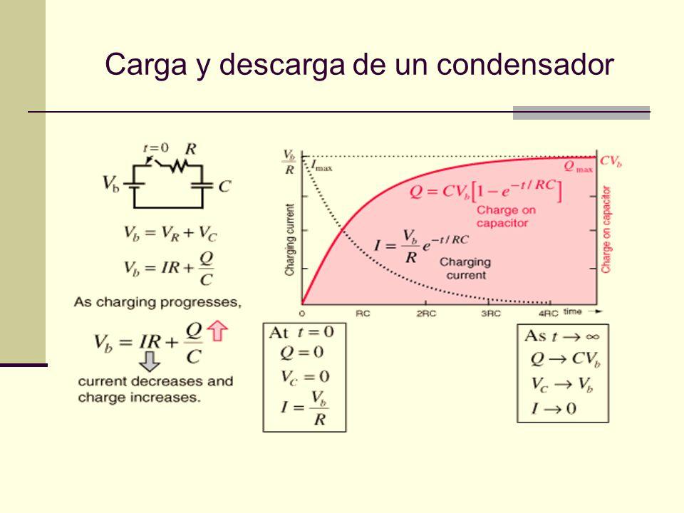 Corriente Eléctrica La corriente eléctrica es la razón del flujo de carga que pasa por un punto dado de un circuito en el tiempo, se mide en Coulombios/seg, unidad que se denomina Amperio.carga En muchos circuitos eléctricos DC, se asume que la resistencia al flujo de corriente es una constante que se relaciona con el voltaje por mediode la ley de Ohm .