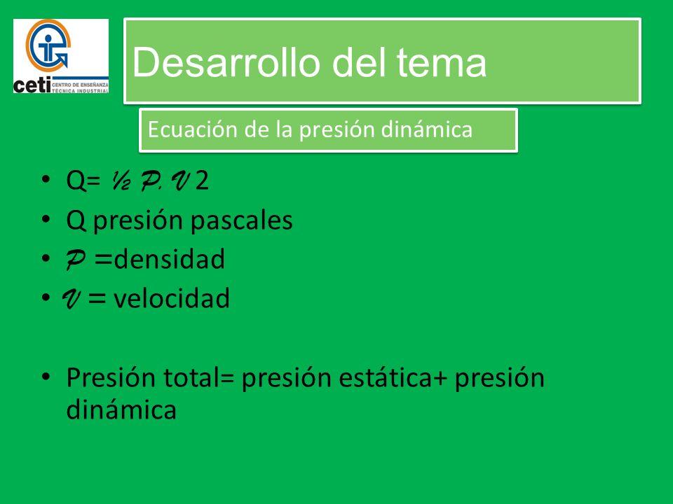 Q= ½ P. V 2 Q presión pascales P = densidad V = velocidad Presión total= presión estática+ presión dinámica Desarrollo del tema Ecuación de la presión
