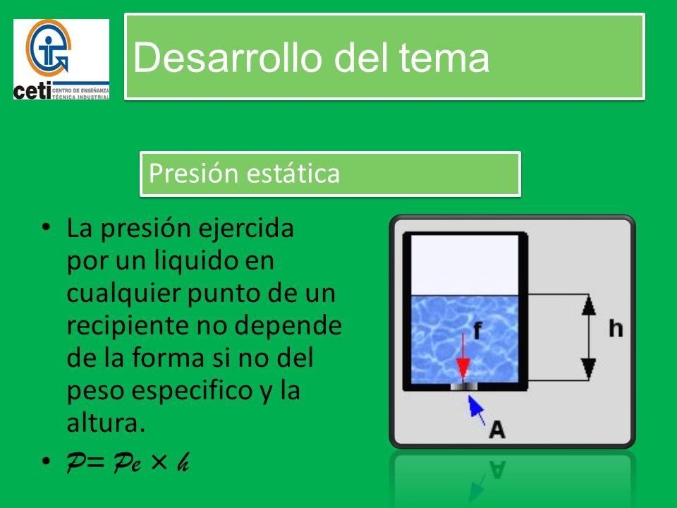 La presión ejercida por un liquido en cualquier punto de un recipiente no depende de la forma si no del peso especifico y la altura. P= Pe × h Desarro