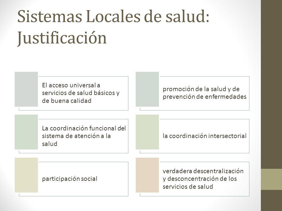 Sistemas Locales de salud: Justificación El acceso universal a servicios de salud básicos y de buena calidad promoción de la salud y de prevención de enfermedades La coordinación funcional del sistema de atención a la salud la coordinación intersectorial participación social verdadera descentralización y desconcentración de los servicios de salud