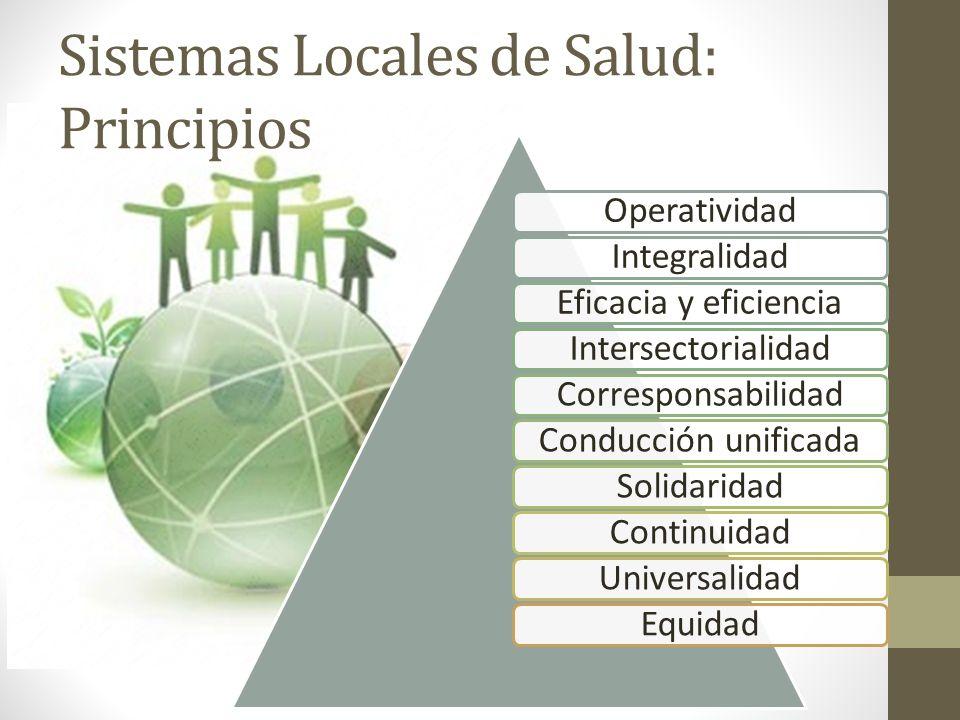 Sistemas Locales de Salud: Principios OperatividadIntegralidadEficacia y eficienciaIntersectorialidadCorresponsabilidadConducción unificadaSolidaridadContinuidad Universalidad Equidad