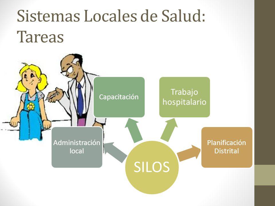 Sistemas Locales de Salud: Tareas SILOS Administración local Capacitación Trabajo hospitalario Planificación Distrital