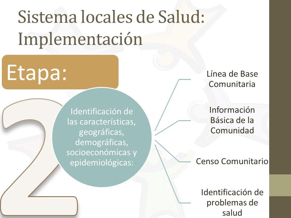 Sistema locales de Salud: Implementación Etapa: Identificación de las características, geográficas, demográficas, socioeconómicas y epidemiológicas: Línea de Base Comunitaria Información Básica de la Comunidad Censo Comunitario Identificación de problemas de salud