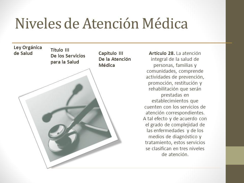 Niveles de Atención Médica Ley Orgánica de Salud Título III De los Servicios para la Salud Capítulo III De la Atención Médica Artículo 28. La atención