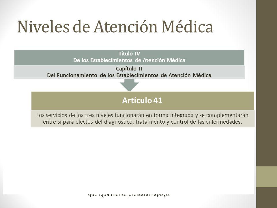 Niveles de Atención Médica Artículo 40 Cada establecimiento de atención médica con unidades de servicio de primer nivel debe tener demarcada su área d