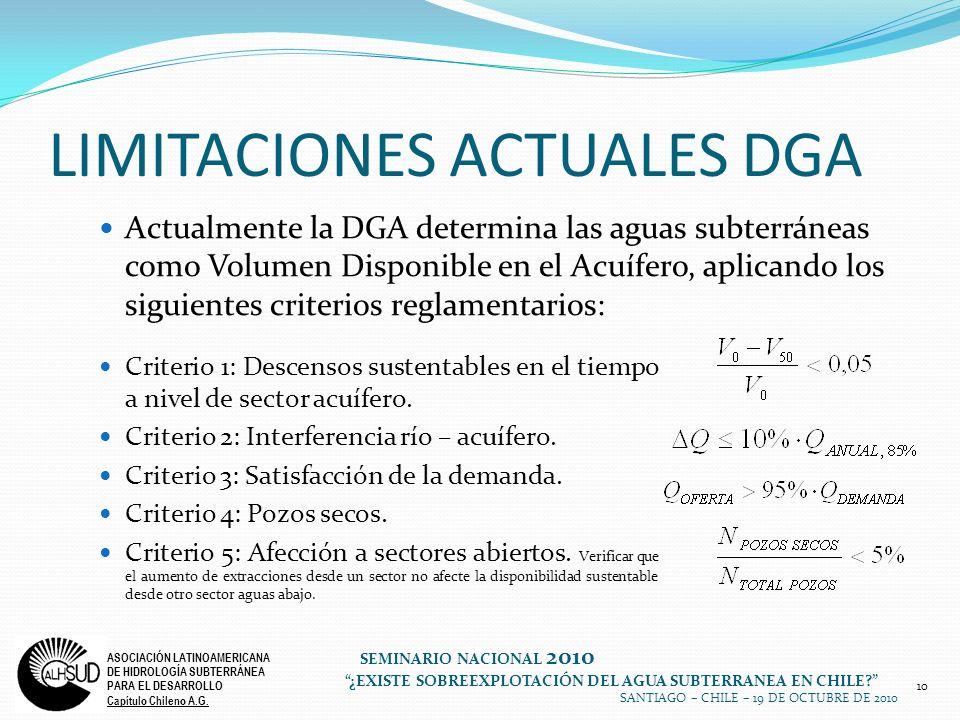 10 ASOCIACIÓN LATINOAMERICANA DE HIDROLOGÍA SUBTERRÁNEA PARA EL DESARROLLO Capítulo Chileno A.G. SEMINARIO NACIONAL 2010 ¿EXISTE SOBREEXPLOTACIÓN DEL