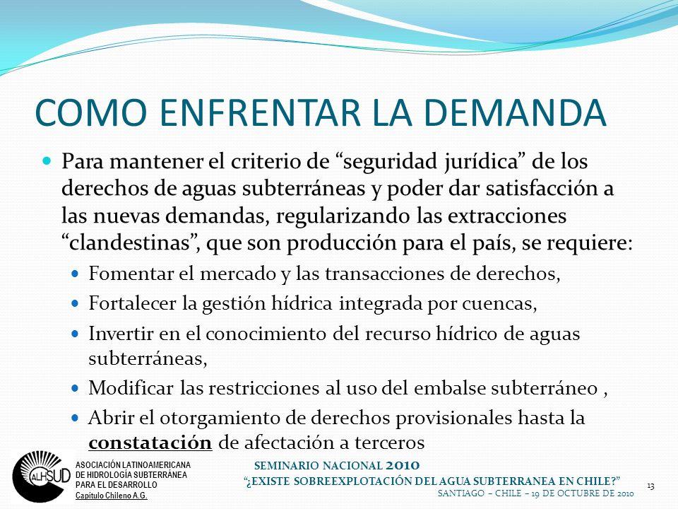 13 ASOCIACIÓN LATINOAMERICANA DE HIDROLOGÍA SUBTERRÁNEA PARA EL DESARROLLO Capítulo Chileno A.G. SEMINARIO NACIONAL 2010 ¿EXISTE SOBREEXPLOTACIÓN DEL
