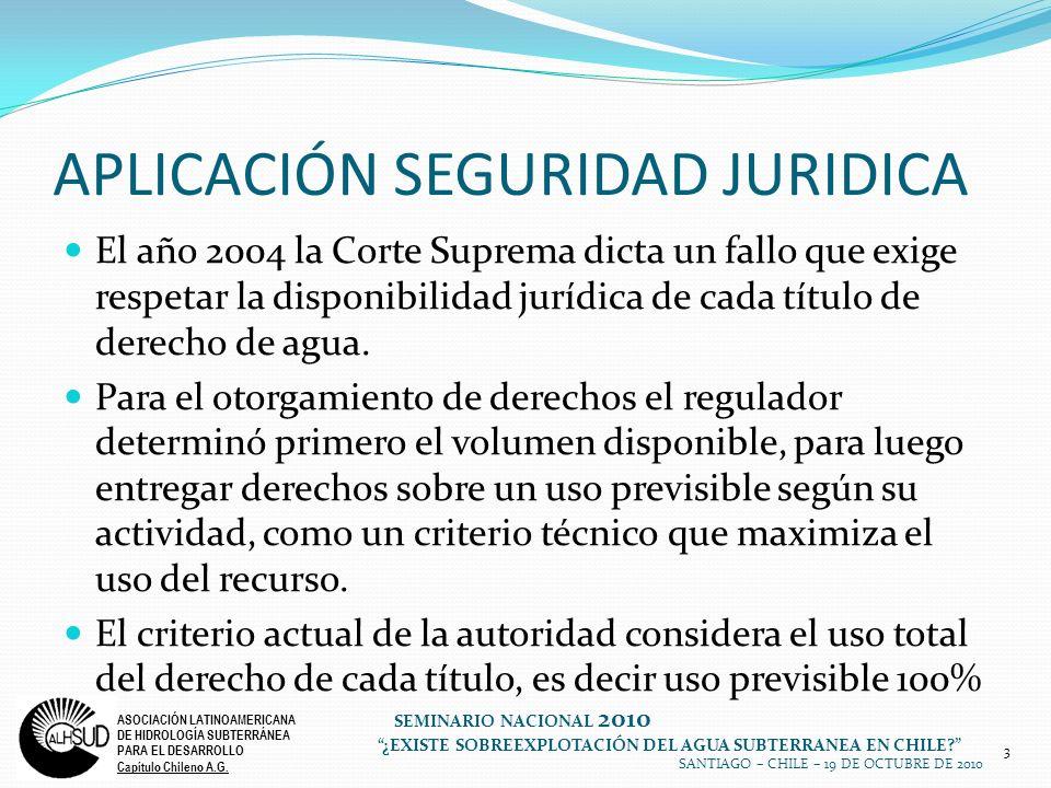 3 ASOCIACIÓN LATINOAMERICANA DE HIDROLOGÍA SUBTERRÁNEA PARA EL DESARROLLO Capítulo Chileno A.G. SEMINARIO NACIONAL 2010 ¿EXISTE SOBREEXPLOTACIÓN DEL A
