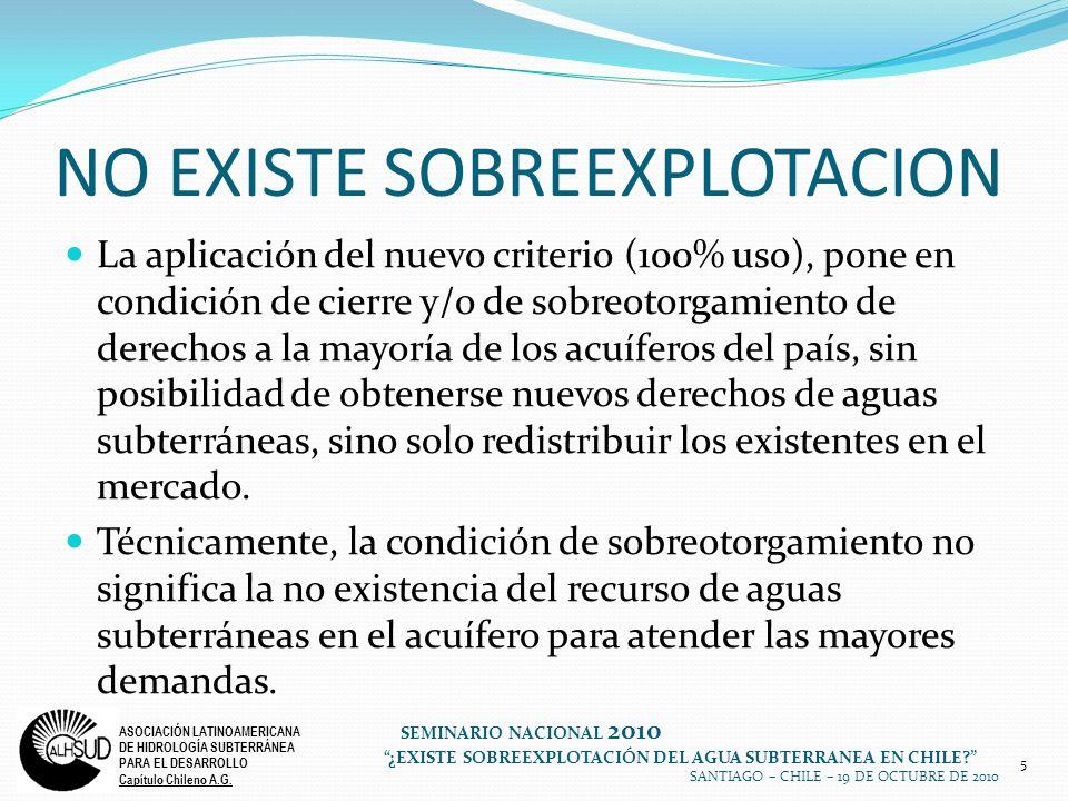 5 ASOCIACIÓN LATINOAMERICANA DE HIDROLOGÍA SUBTERRÁNEA PARA EL DESARROLLO Capítulo Chileno A.G. SEMINARIO NACIONAL 2010 ¿EXISTE SOBREEXPLOTACIÓN DEL A