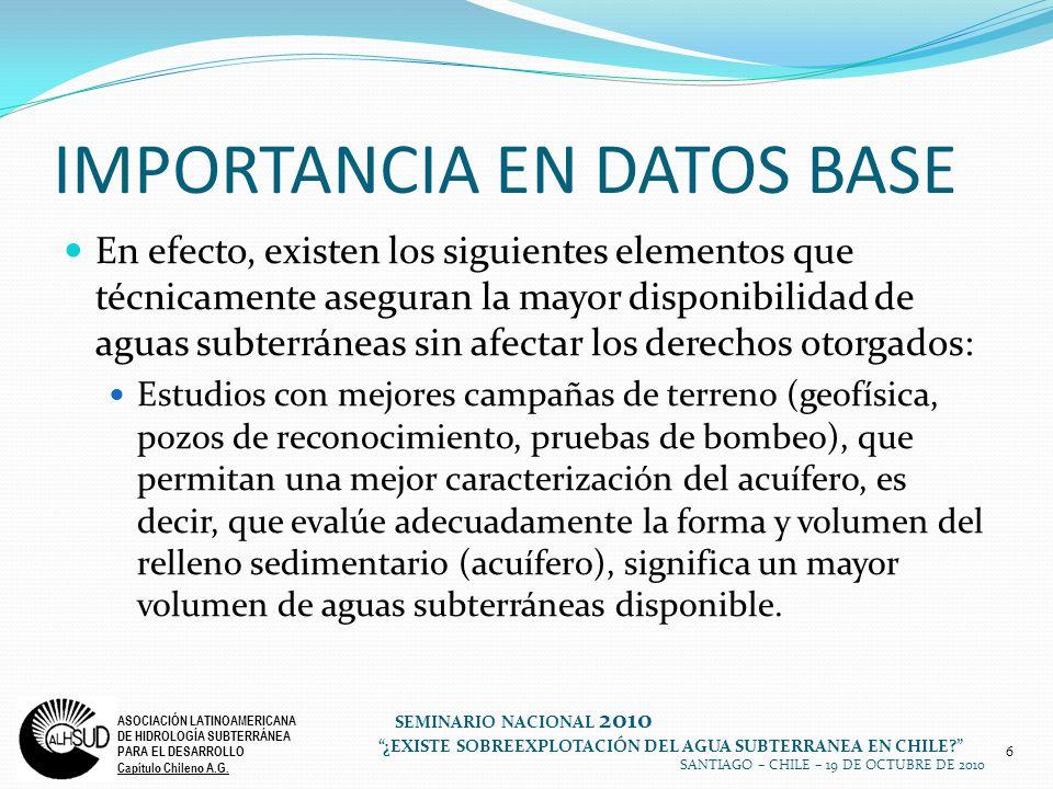 6 ASOCIACIÓN LATINOAMERICANA DE HIDROLOGÍA SUBTERRÁNEA PARA EL DESARROLLO Capítulo Chileno A.G. SEMINARIO NACIONAL 2010 ¿EXISTE SOBREEXPLOTACIÓN DEL A