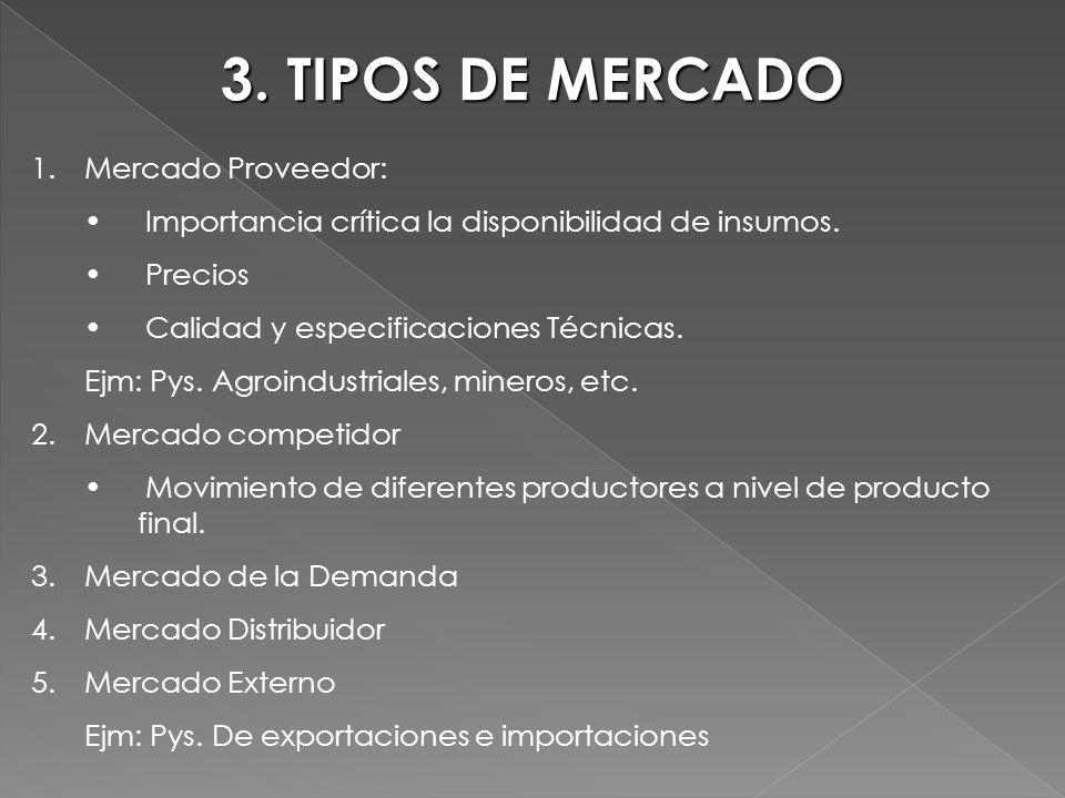 3. TIPOS DE MERCADO 1.Mercado Proveedor: Importancia crítica la disponibilidad de insumos. Precios Calidad y especificaciones Técnicas. Ejm: Pys. Agro