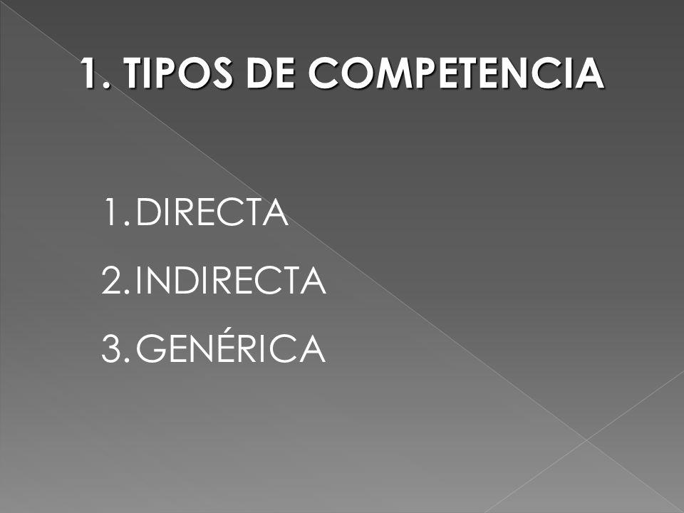 1. TIPOS DE COMPETENCIA 1.DIRECTA 2.INDIRECTA 3.GENÉRICA