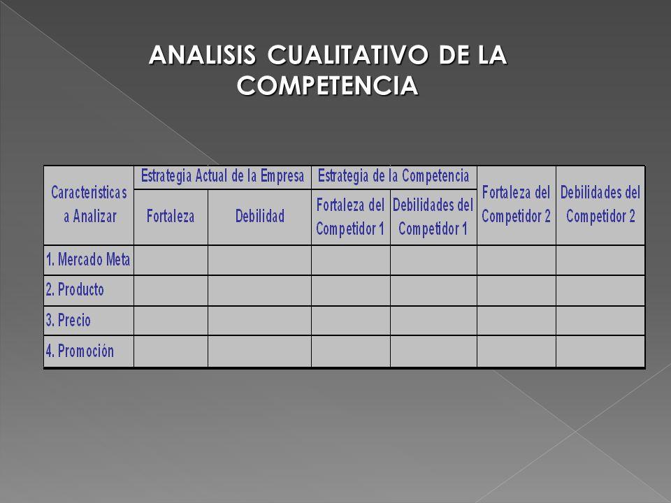 ANALISIS CUALITATIVO DE LA COMPETENCIA