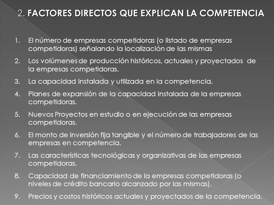 2. FACTORES DIRECTOS QUE EXPLICAN LA COMPETENCIA 1.El número de empresas competidoras (o listado de empresas competidoras) señalando la localización d