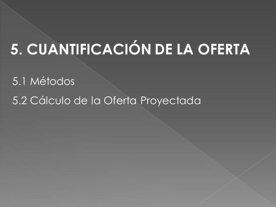 5. CUANTIFICACIÓN DE LA OFERTA 5.1 Métodos 5.2 Cálculo de la Oferta Proyectada
