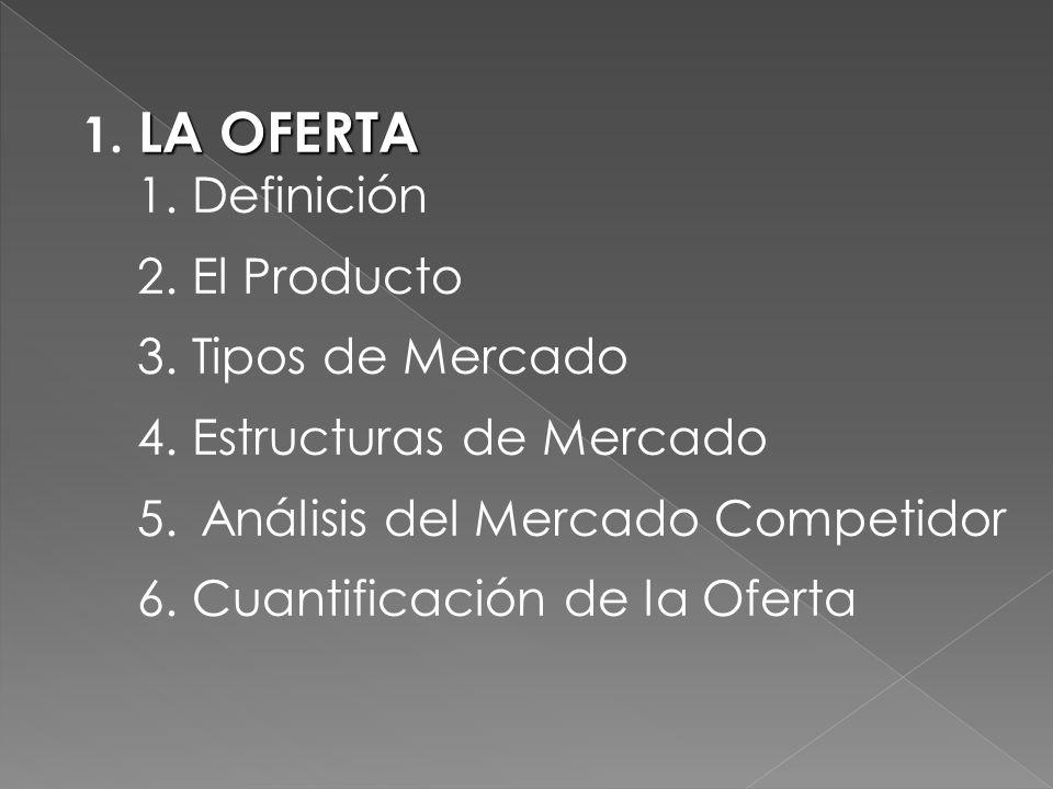 LA OFERTA 1. LA OFERTA 1. Definición 2. El Producto 3. Tipos de Mercado 4. Estructuras de Mercado 5. Análisis del Mercado Competidor 6. Cuantificación