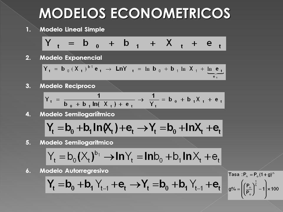 MODELOS ECONOMETRICOS 1.Modelo Lineal Simple 2.Modelo Exponencial 3.Modelo Reciproco 4.Modelo Semilogariítmico 5.Modelo Semilogaritmico 6.Modelo Autor