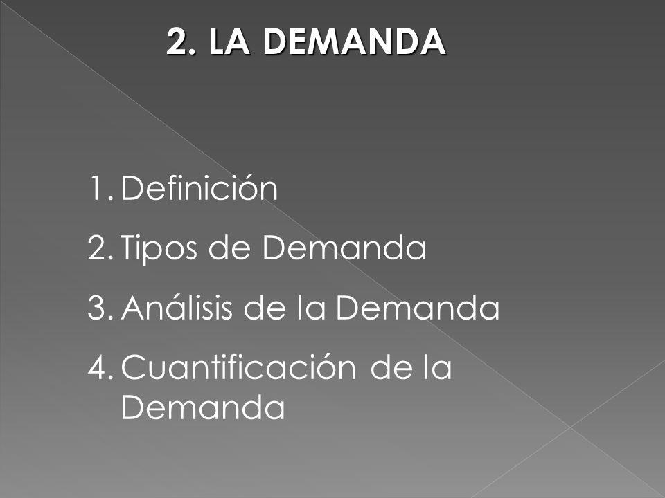 2. LA DEMANDA 1.Definición 2.Tipos de Demanda 3.Análisis de la Demanda 4.Cuantificación de la Demanda