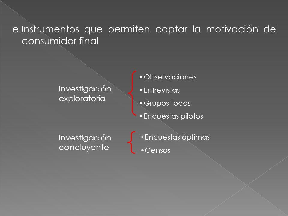e.Instrumentos que permiten captar la motivación del consumidor final Investigación concluyente Encuestas óptimas Censos Investigación exploratoria Ob