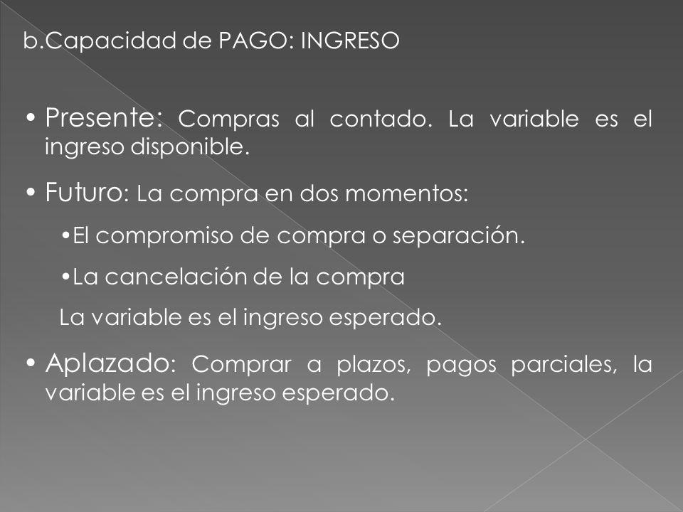b.Capacidad de PAGO: INGRESO Presente: Compras al contado. La variable es el ingreso disponible. Futuro : La compra en dos momentos: El compromiso de