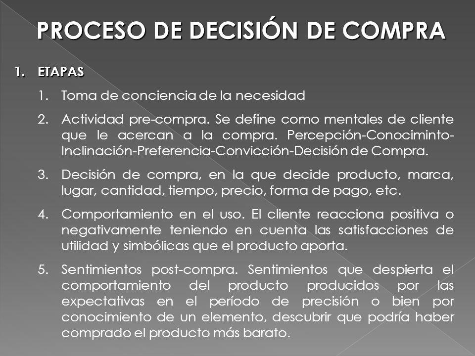 PROCESO DE DECISIÓN DE COMPRA 1.ETAPAS 1.Toma de conciencia de la necesidad 2.Actividad pre-compra. Se define como mentales de cliente que le acercan