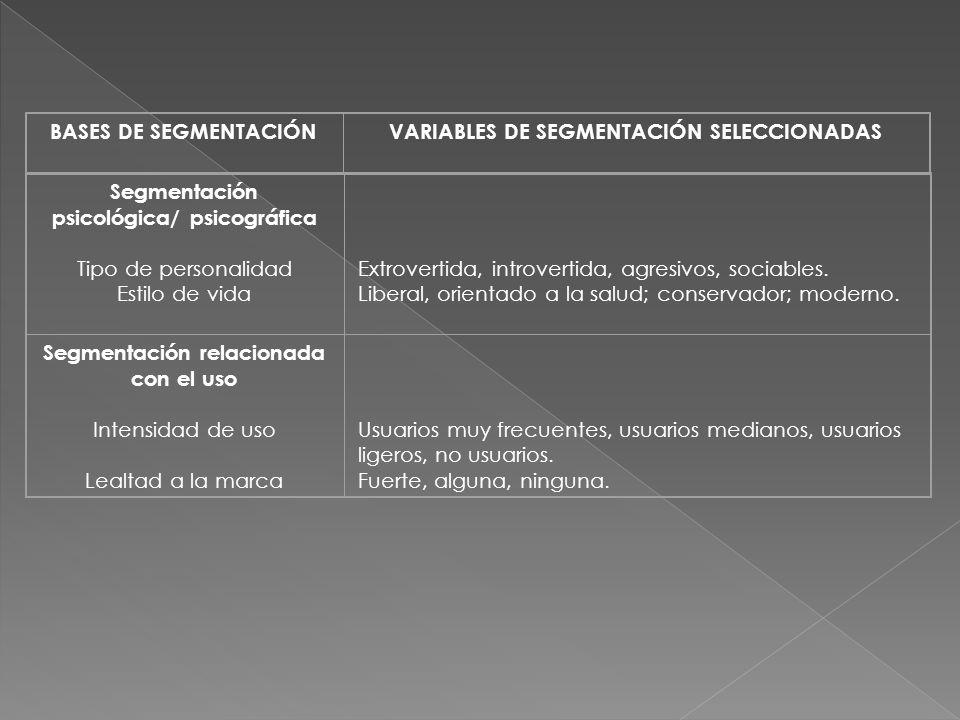 Segmentación psicológica/ psicográfica Tipo de personalidad Estilo de vida Extrovertida, introvertida, agresivos, sociables. Liberal, orientado a la s