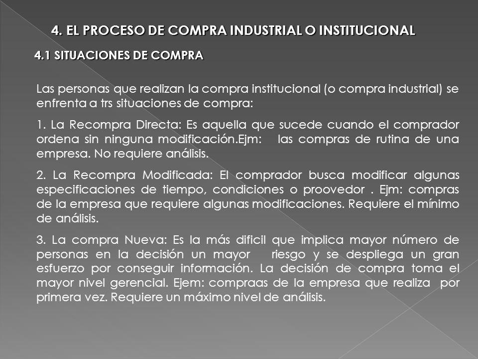 4. EL PROCESO DE COMPRA INDUSTRIAL O INSTITUCIONAL 4.1 SITUACIONES DE COMPRA 4.1 SITUACIONES DE COMPRA Las personas que realizan la compra institucion