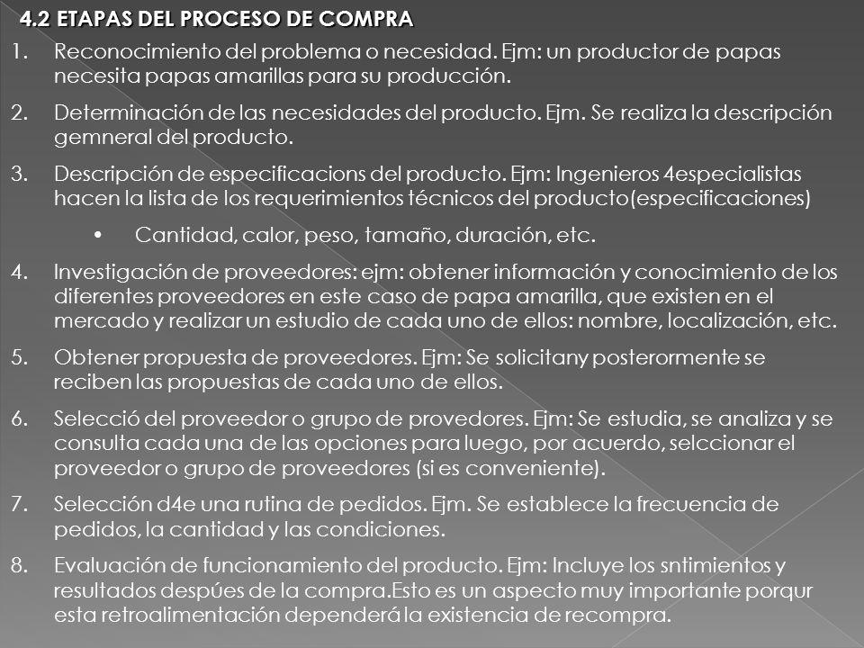 4.2 ETAPAS DEL PROCESO DE COMPRA 4.2 ETAPAS DEL PROCESO DE COMPRA 1.Reconocimiento del problema o necesidad. Ejm: un productor de papas necesita papas
