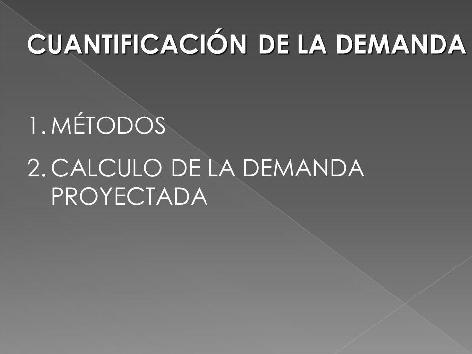 CUANTIFICACIÓN DE LA DEMANDA 1.MÉTODOS 2.CALCULO DE LA DEMANDA PROYECTADA
