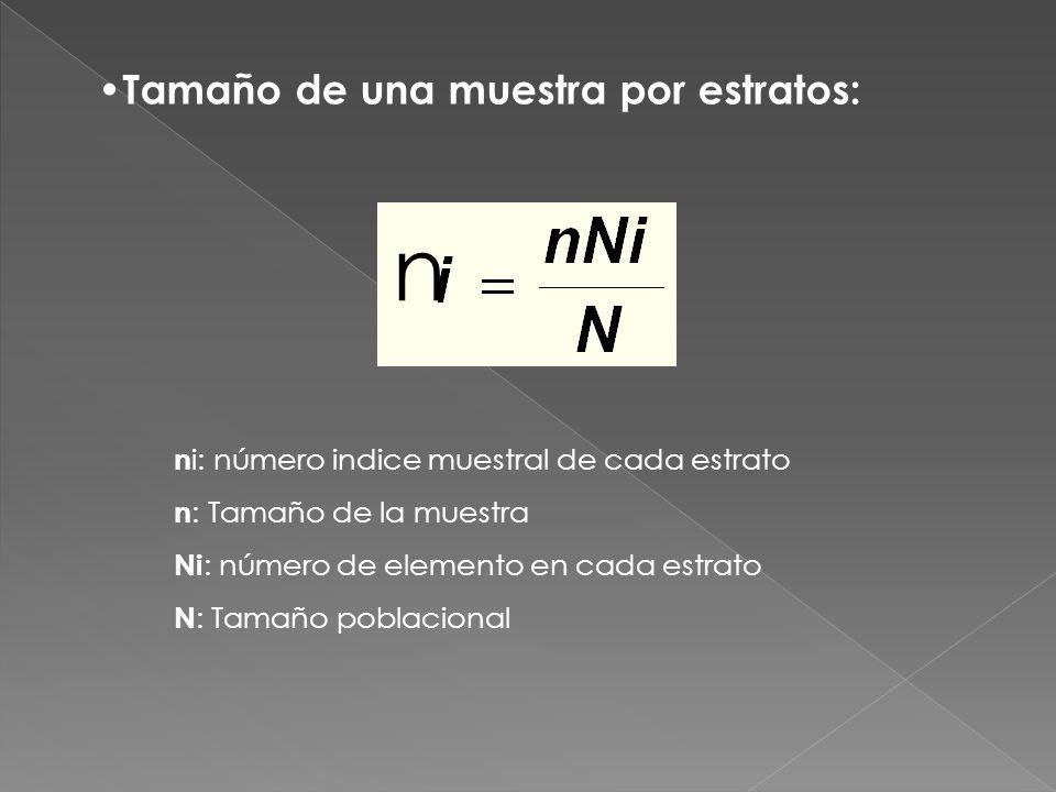 Tamaño de una muestra por estratos: n i: número indice muestral de cada estrato n : Tamaño de la muestra Ni : número de elemento en cada estrato N : T