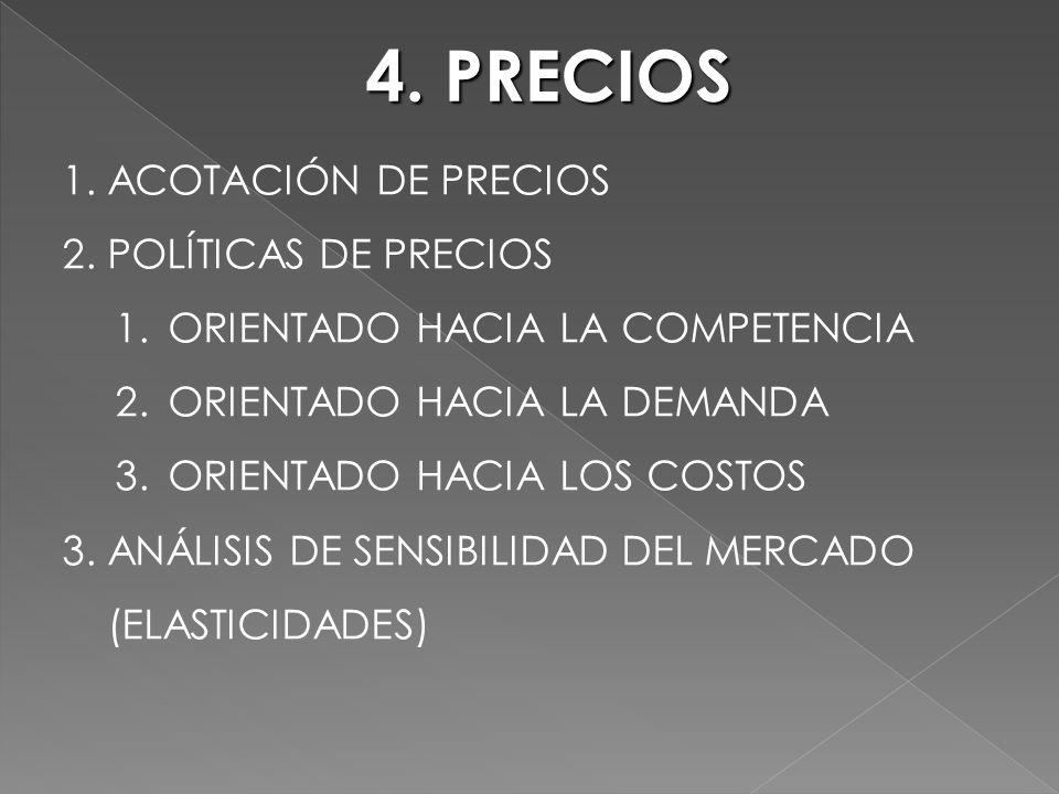 1. ACOTACIÓN DE PRECIOS 2. POLÍTICAS DE PRECIOS 1.ORIENTADO HACIA LA COMPETENCIA 2.ORIENTADO HACIA LA DEMANDA 3.ORIENTADO HACIA LOS COSTOS 3. ANÁLISIS