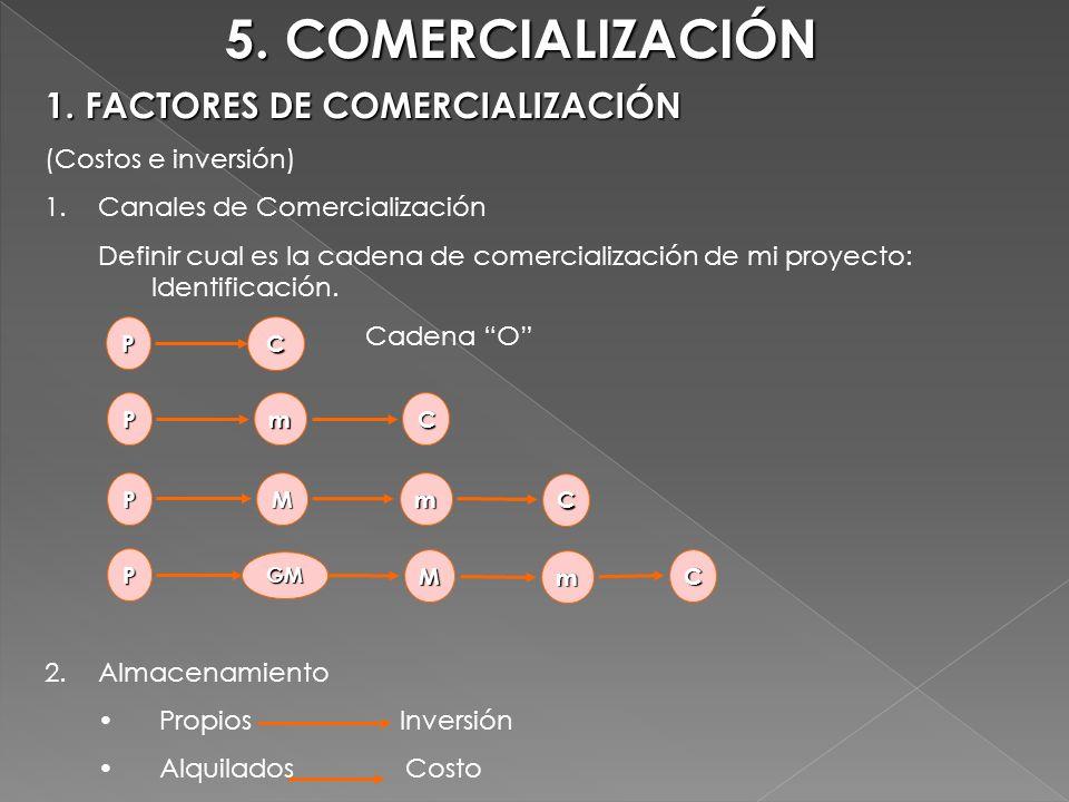 5. COMERCIALIZACIÓN 1. FACTORES DE COMERCIALIZACIÓN (Costos e inversión) 1.Canales de Comercialización Definir cual es la cadena de comercialización d