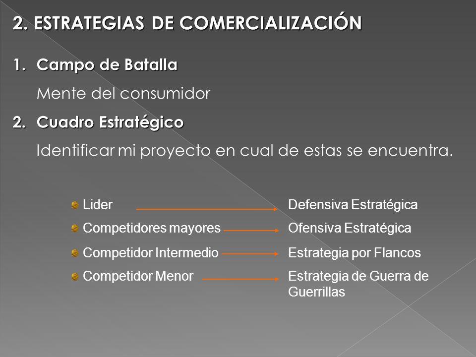 2. ESTRATEGIAS DE COMERCIALIZACIÓN 1.Campo de Batalla Mente del consumidor 2.Cuadro Estratégico Identificar mi proyecto en cual de estas se encuentra.