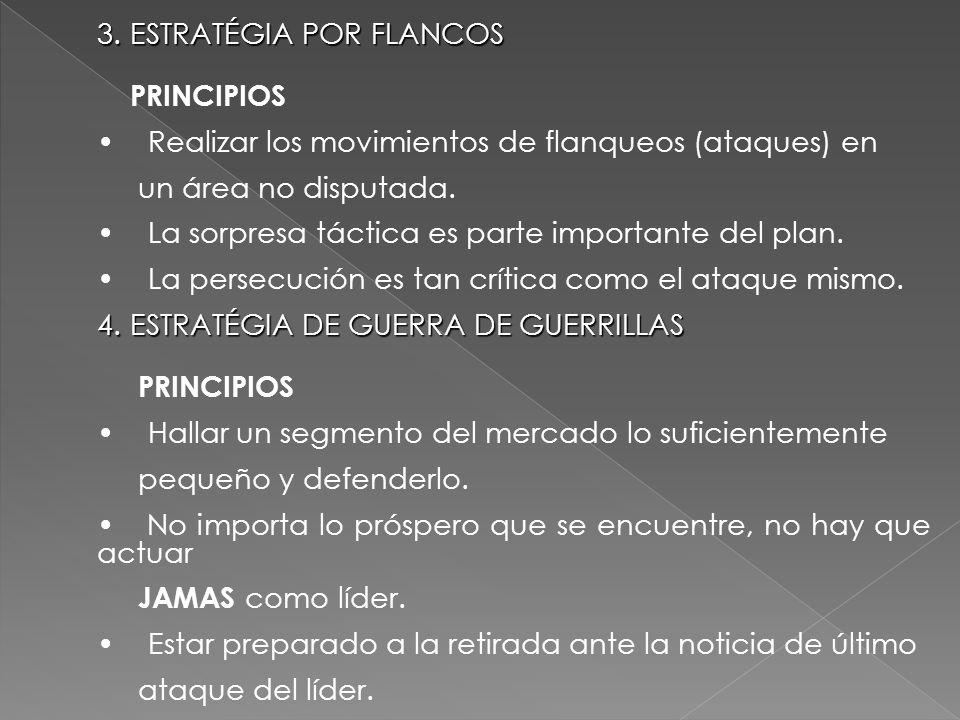 3. ESTRATÉGIA POR FLANCOS PRINCIPIOS Realizar los movimientos de flanqueos (ataques) en un área no disputada. La sorpresa táctica es parte importante