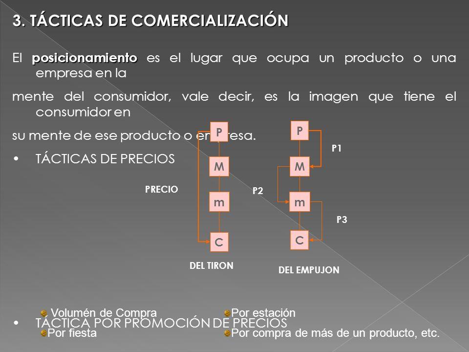 3. TÁCTICAS DE COMERCIALIZACIÓN posicionamiento El posicionamiento es el lugar que ocupa un producto o una empresa en la mente del consumidor, vale de
