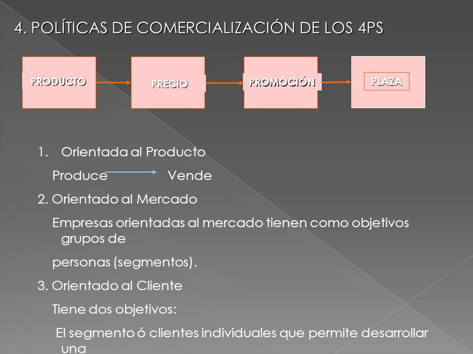 4. POLÍTICAS DE COMERCIALIZACIÓN DE LOS 4PS 1.Orientada al Producto Produce Vende 2. Orientado al Mercado Empresas orientadas al mercado tienen como o