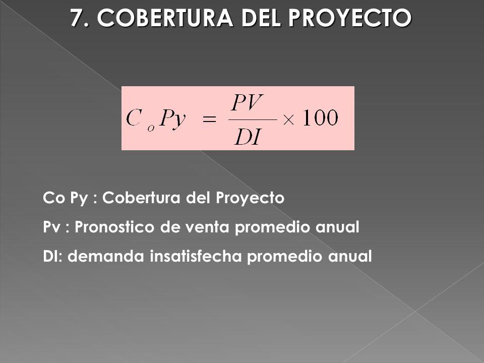 7. COBERTURA DEL PROYECTO Co Py : Cobertura del Proyecto Pv : Pronostico de venta promedio anual DI: demanda insatisfecha promedio anual